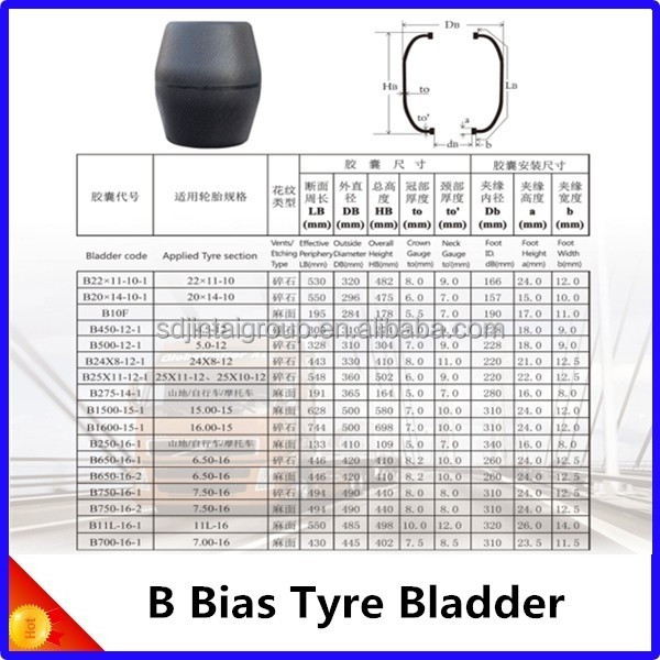 Motorcycle Tire used curing Bladder