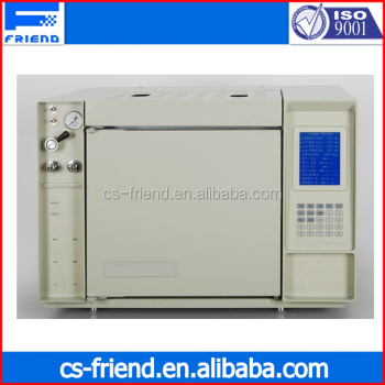 Gas Chromatography Chromatography Equipment Gel Permeation