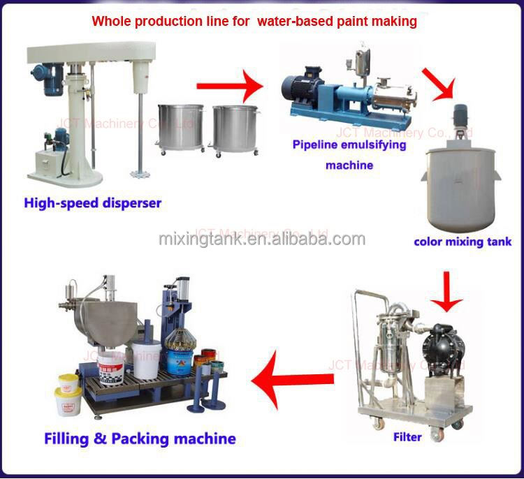 JCT good effect production line of paint mixing machine for car spray painting