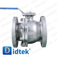 Soft Sealing Floating Ball Valve