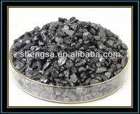 pci coal,imported coal,price of coal tar pitch