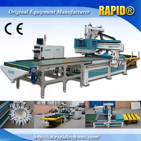 1325 nesting router/Jinan cnc router with load unload system