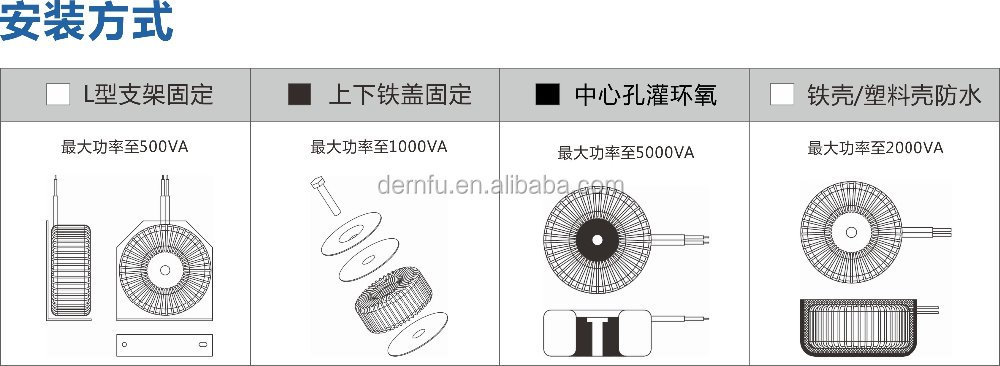 Wind&solar power Ring transformer;Toroidal transformers;Round transformers For Solar Residential Inverter, david@)dernfu.com