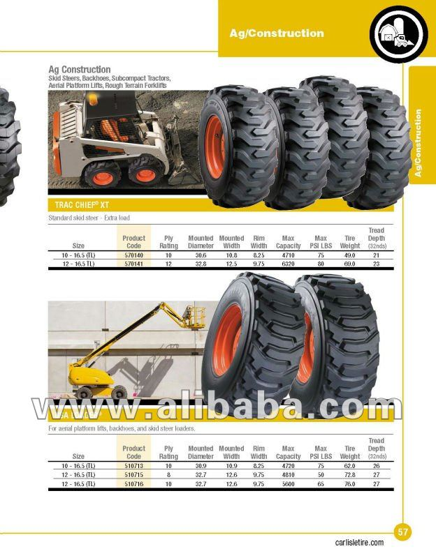 Construction, Skid Steer Tire, Made in USA