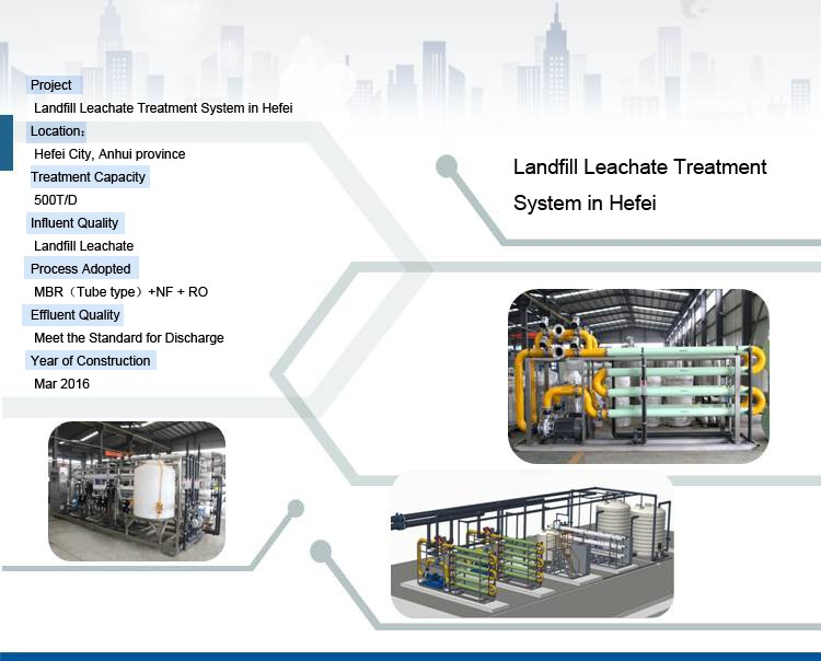 Landfill Leachate MBR Membrane Sewage Treatment Plant