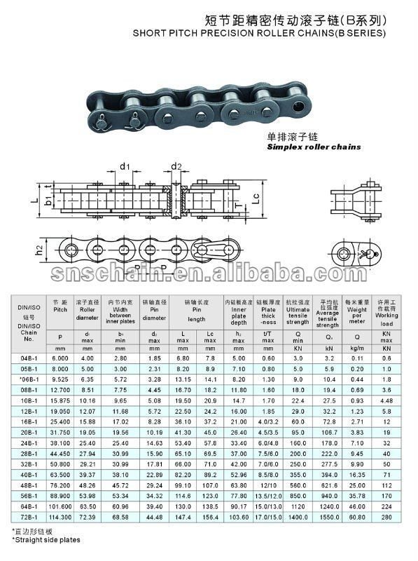 Bicycle Chain(roller chain)