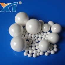 zirconium silicate ball for grinding and milling
