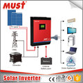 MUST PV1800 Pure Sine Wave High Frequency 3kva 2400w 5kva 4000w 220V solar inverter with MPPT 60A MPPT 80A