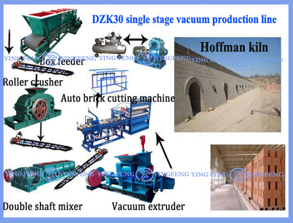 Machine Manufacturers DZK30 mud brick making machinery