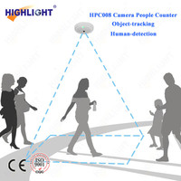 Highlight HPC008 bi-directional electronic digital people counter camera for garment store