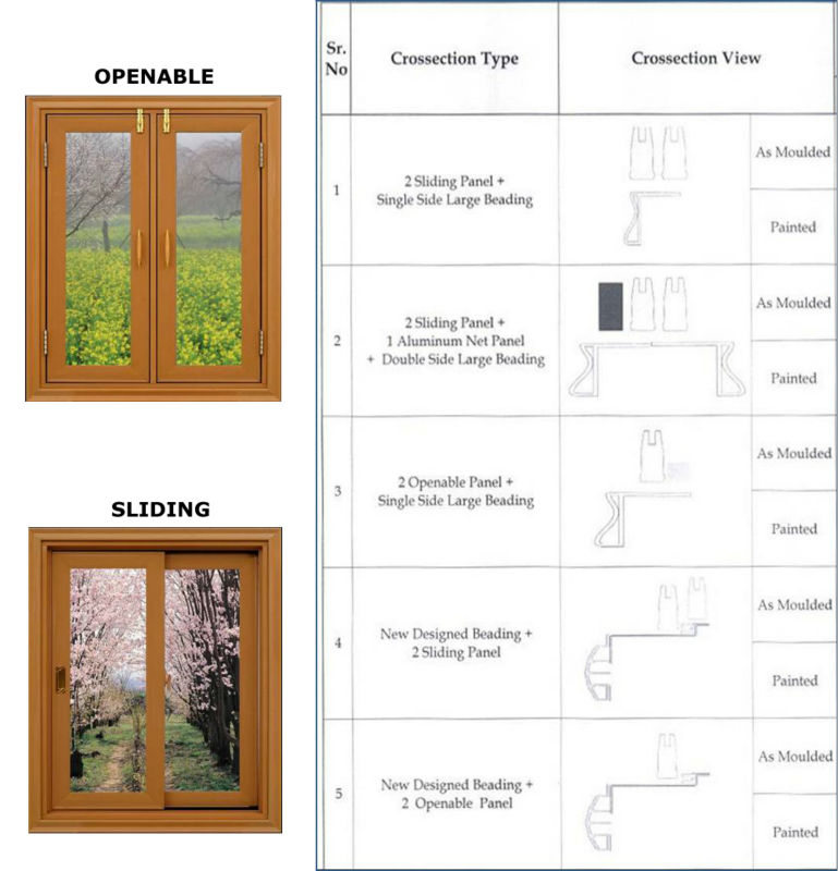 Aliminium, wpc, upvc and wooden export quality windows