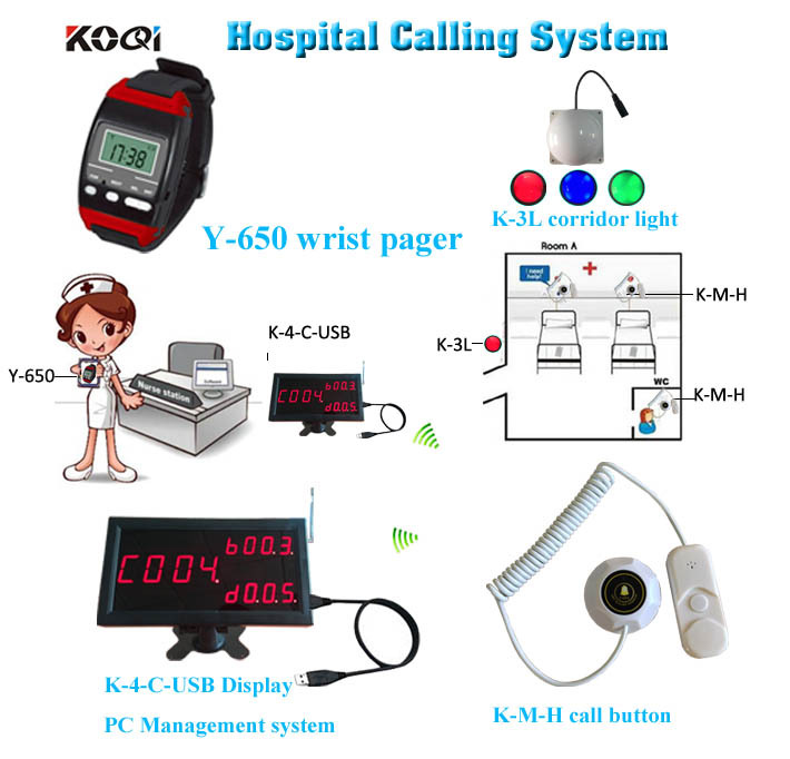 K-4-C-USB Y-650 K-3L K-M-H Nurse Call Bell System Of Wireless Call Receiver Wrist Watch Pager For Nurse Or Doctor And Call Bell For Patient.jpg