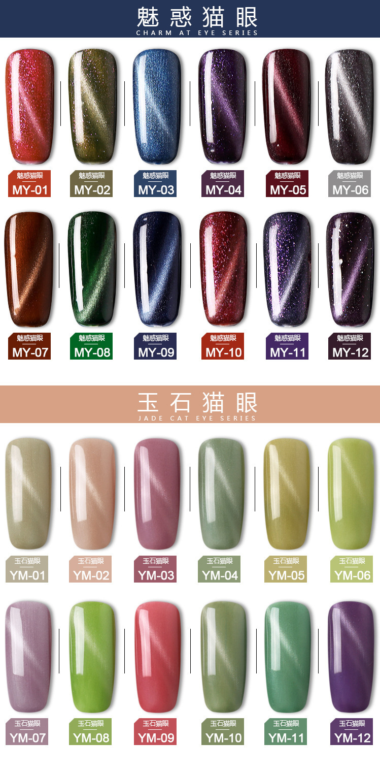 Hot Sale Nail Gel The Soak Off UV/LED Popular Colors Gel Nail Polish In China Nail Gel Manufacturer