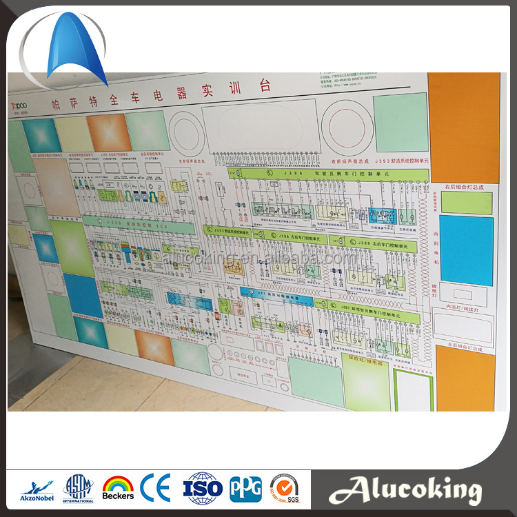 ACP Alucobond (Aluminium Composite panel board) aluminum cladding sheets for advertising