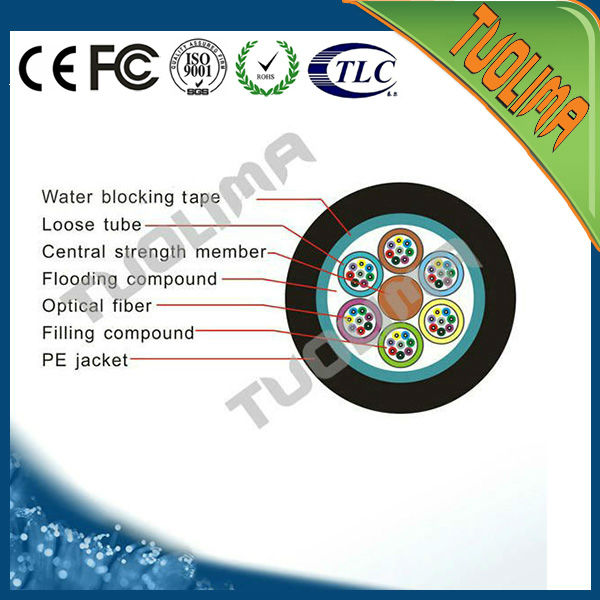 TUOLIMA Optical Fiber Cable GYTY Price