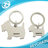 Wholesale New Design Promotional Gift Custom Alloy Keychain
