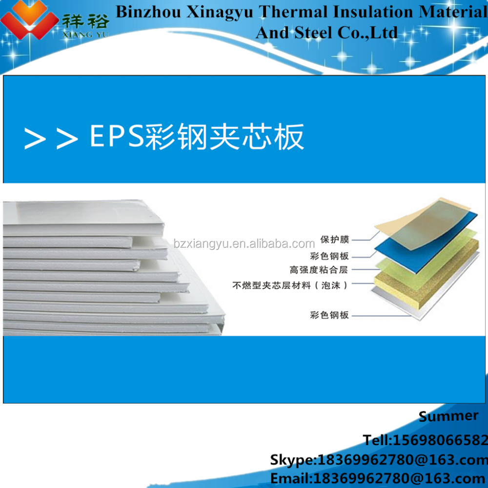 Insulated Concrete Forms Icf Composite Sandwich Panels
