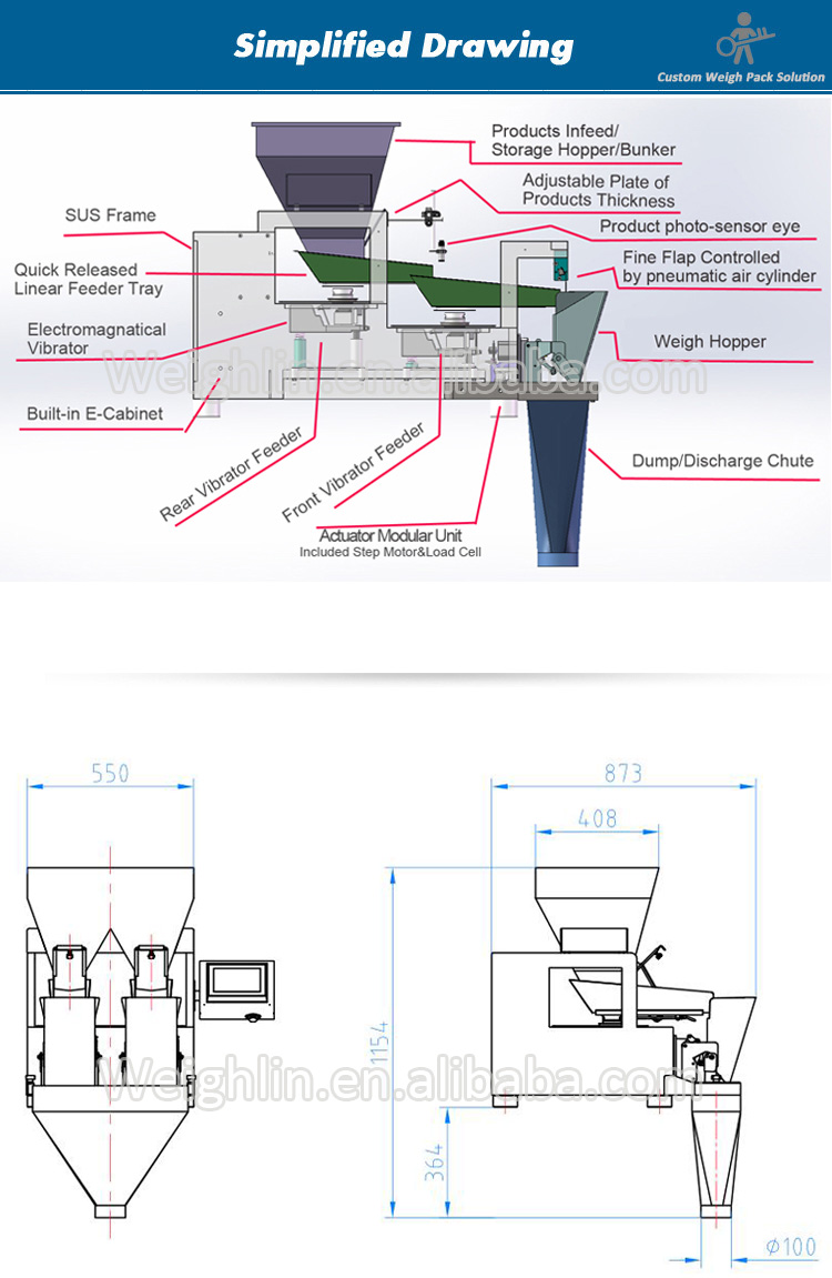 High speed  double heads linear scale filling packaging equipment for seasoning sauce powder trigo powder oatmeal