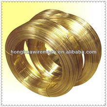 hot sale copper wire