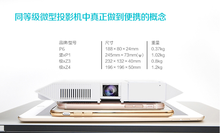 2016 High Quality Mini High Resolution 4K 3D DLP Short Throw Projector P6 Portable Proyector 1920