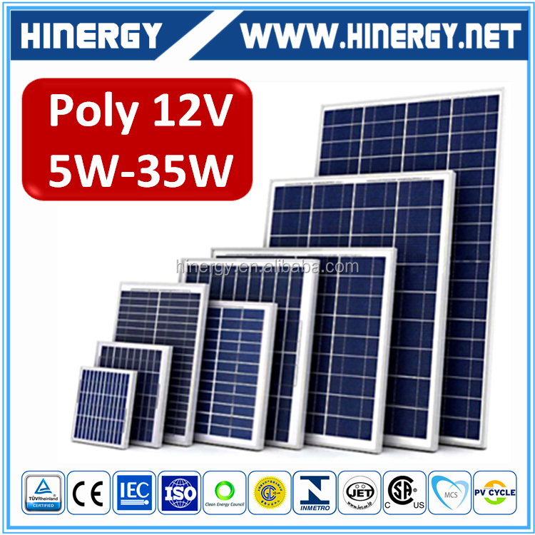 Best price per watt 12v 5w solar panel with cheap shipping cost