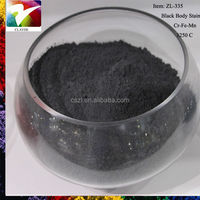1180C Co black pottery ceramic raw material