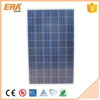 Cheap China manufacturer High Efficiency Solar Panel 250W Poly