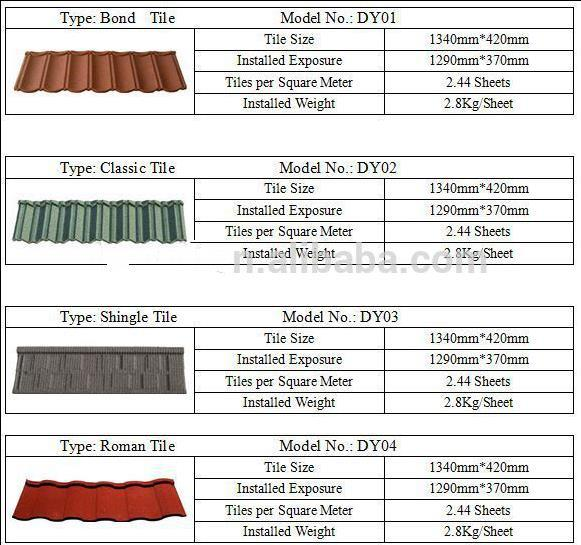 curved roof tile patterned metal roof shingle