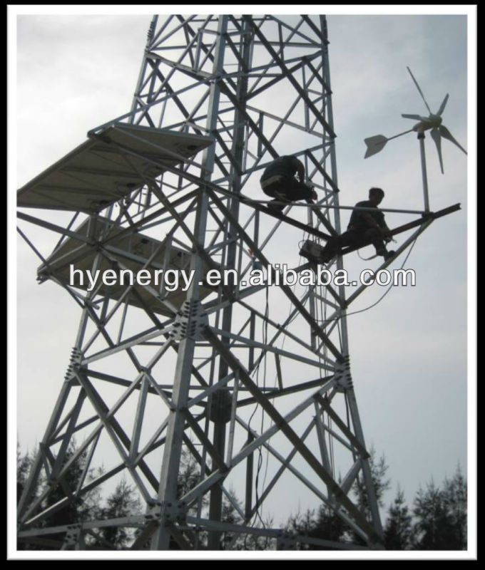 Wind power system for telecom base station
