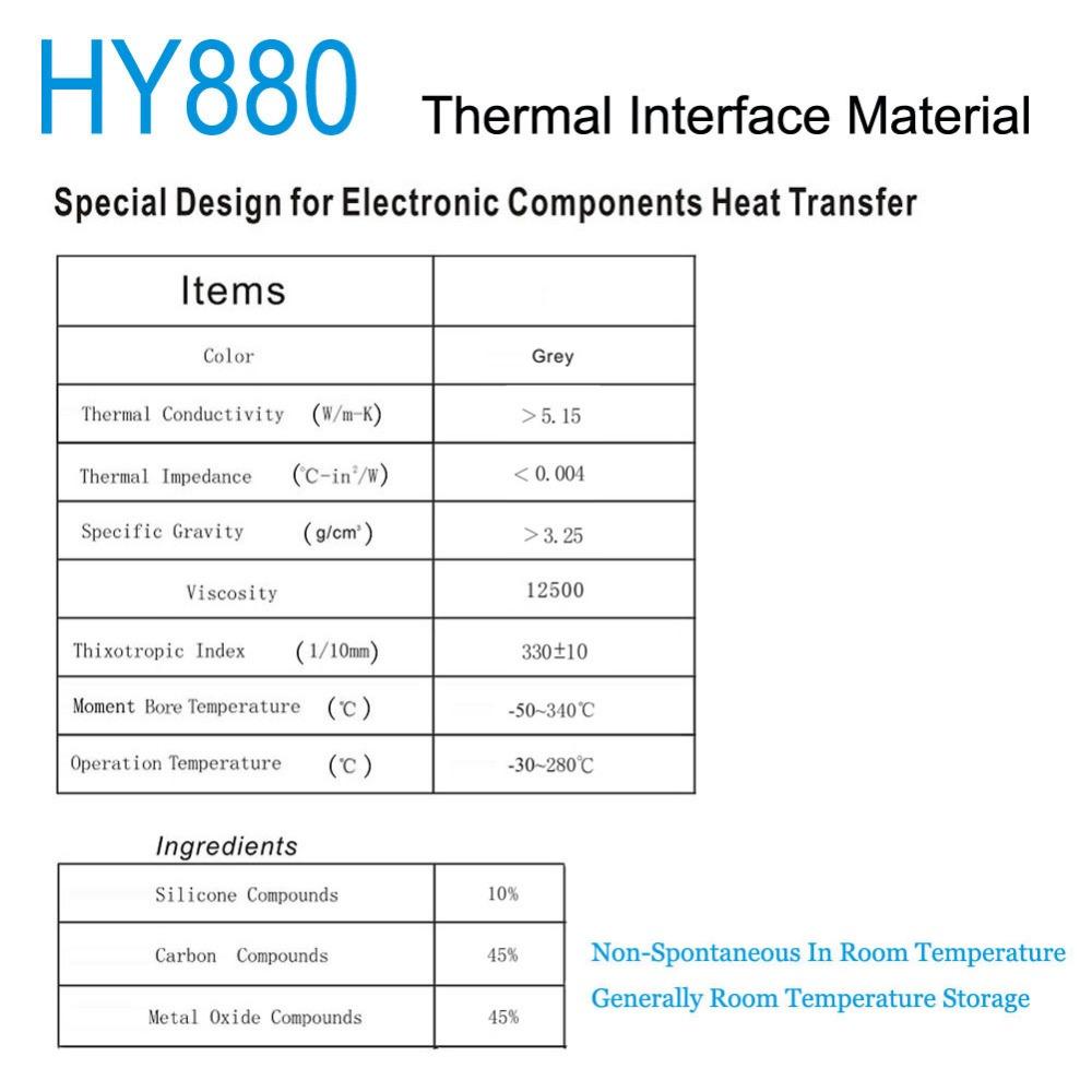 HY-880