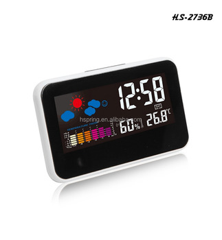 Highest Level cheap types of alarm clocks