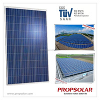 High quality 250w solar modules pv panel 60 cell solar photovoltaic module cell