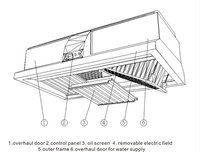 Commercial Kitchen Exhaust Vent Hood with Built-in ESP (Electrostatic Air Cleaners)