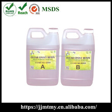Good Performance Clear Epoxy Resin Adhesive for Wood