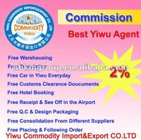 Sourcing Agent In China