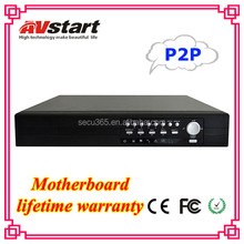 New products 24Ch 5MP 3MP 1080P onvif p2p network dvr,H.265 4K NVR