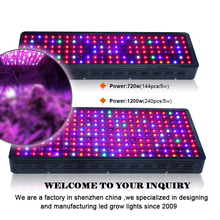 Largest Proven Footprint of any 1200W Best LED Grow Light