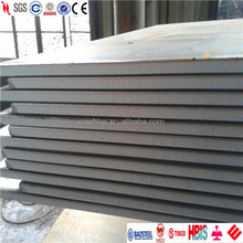 high temperature yield strength steel