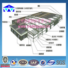 WeiDu Provide Special Designed Prefabricated warehouse