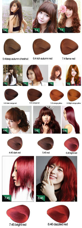 Hair Color Private Label Sora Cosmetics Permanent Dye Quality - Buy ...