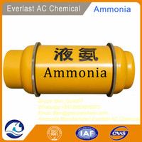 Price Of Liquid Ammonia NH3 Gas Cylinder