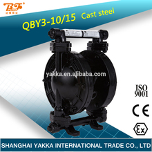 China cheap acid chemical pump For Croslinkable Emulsion Polymers