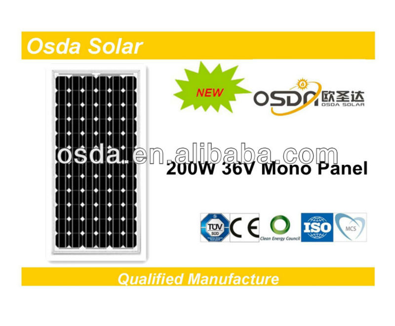 solar panel price india for home use