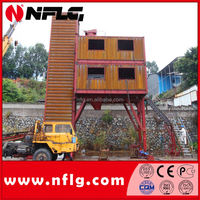 High productive dry mix concrete plant and related equipments