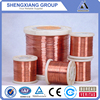 High quality copper wire copper wire(manufacturer)