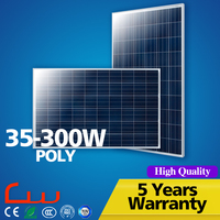 China Gold Supplier High Efficiency 250 Watts Best Price Power 100W Solar Panel