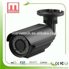 [Marvio IP Camera] ip camera tool software f-series ip camera with high quality