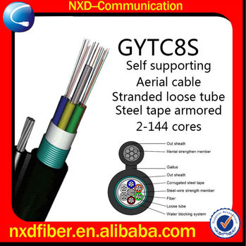 GYTC8S Stranded Loose Tube Figure 8 Self-Supporting Aerial Fiber Optic Cable