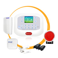 House Security Smart Wireless GSM+PSTN Ethernet Alarm System
