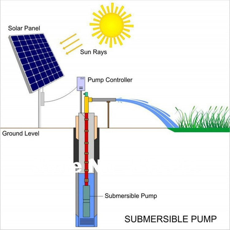 High head  submersible 200 meter deep well solar water pump
